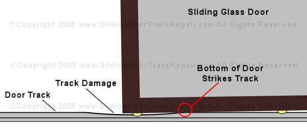 ... Track Area(s) The Door Dips, Causing The Bottom Of The Door To Scrape  The Track Thus Damaging The Bottom Of The Sliding Glass Door As Well As  Damaging ...